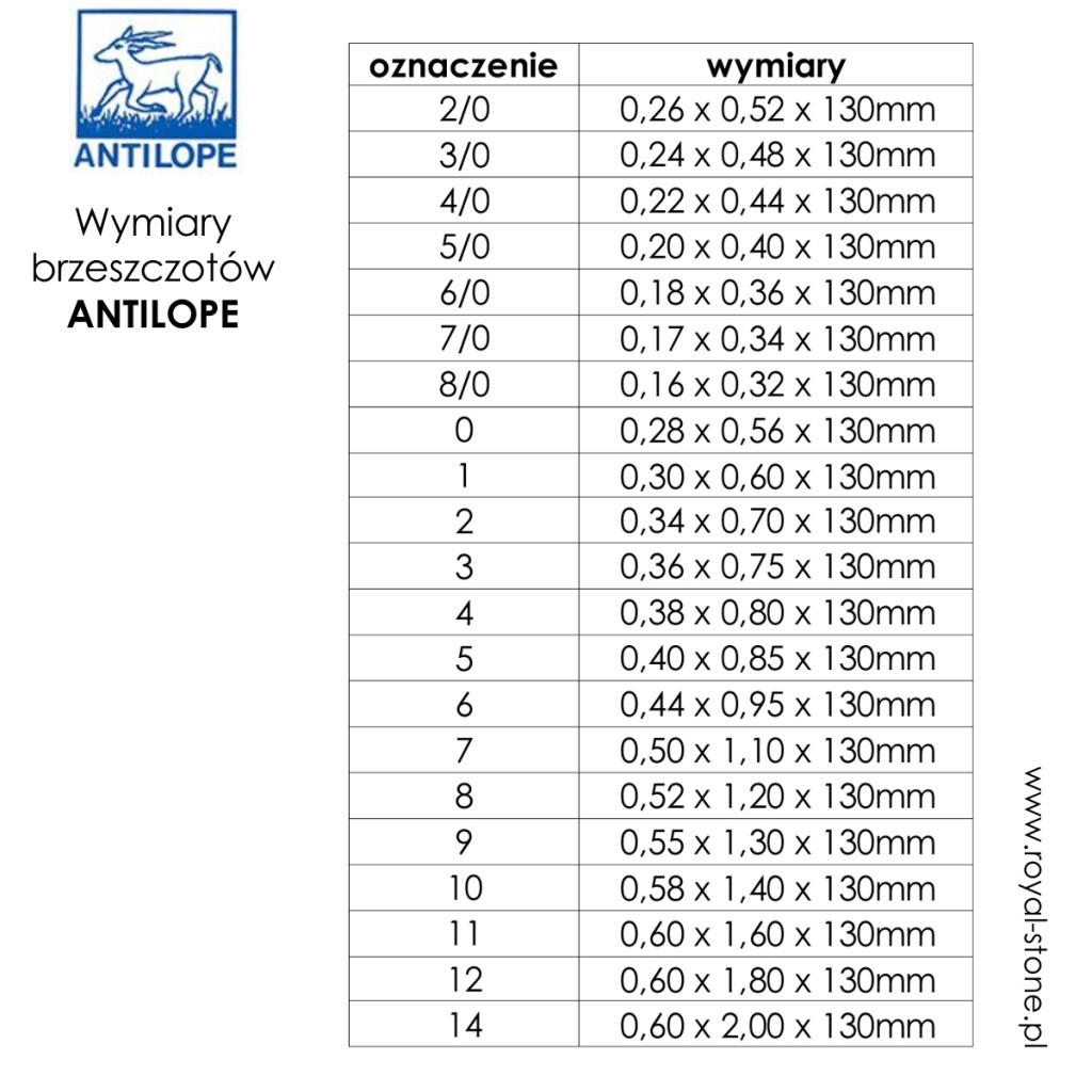 Antilope_oznaczenia_wymiary_brzeszczotów_Royal-Stone
