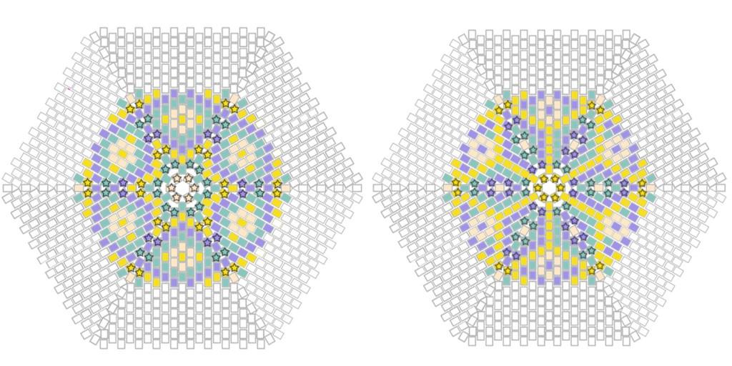 schematy kolorystyczne obu stron mandali
