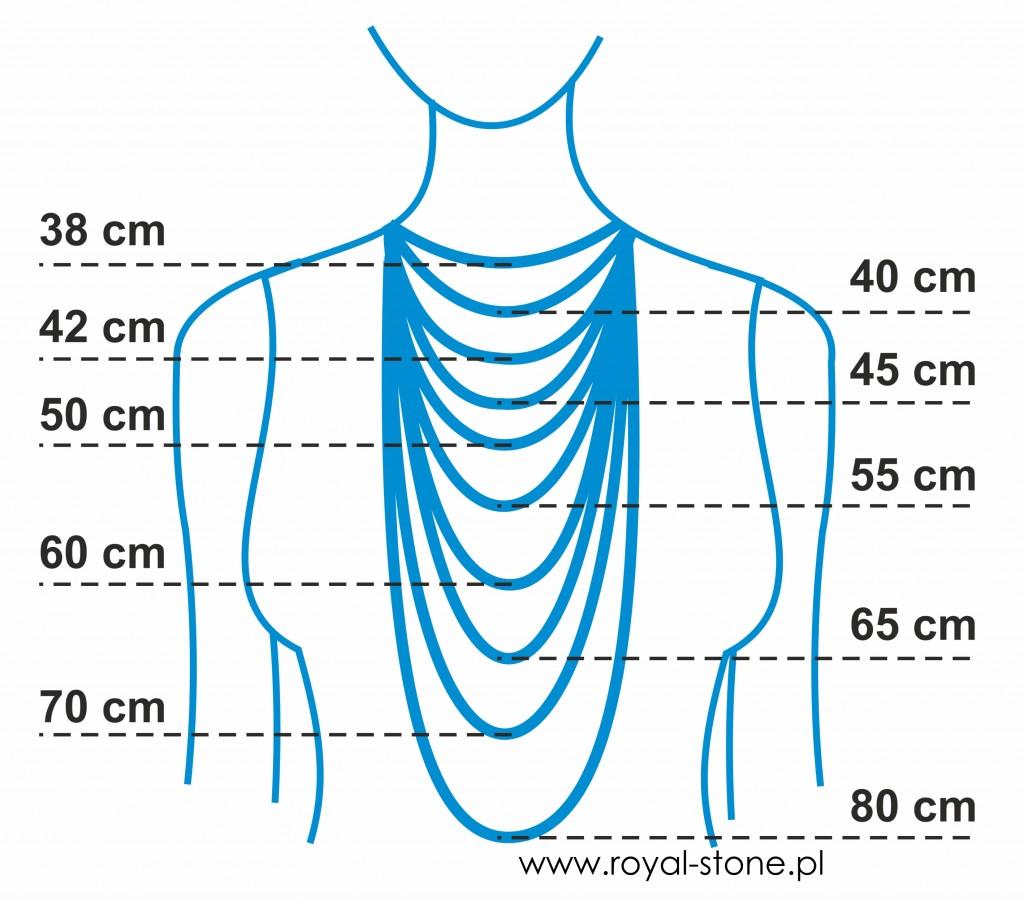 długość_naszyjników