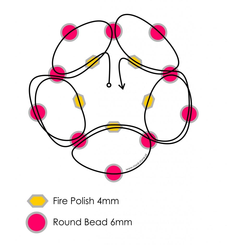 schemat bazy czapeczki z round bead