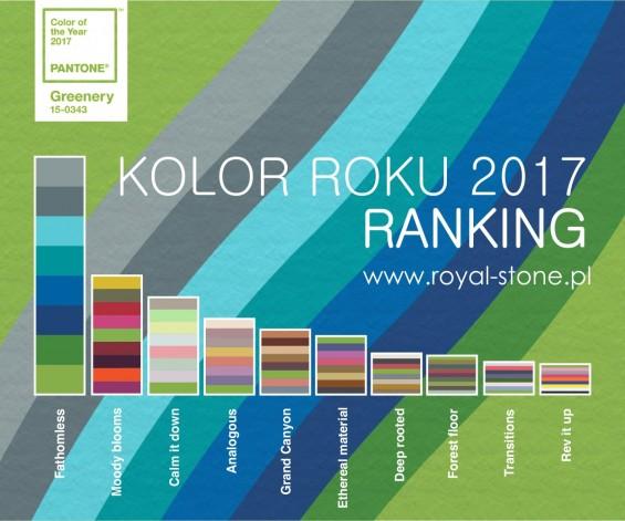 Pantone_2017_ranking_greenery_kolor_roku