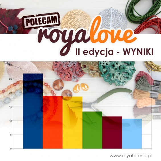 Royalove_02_wyniki_blog_główne