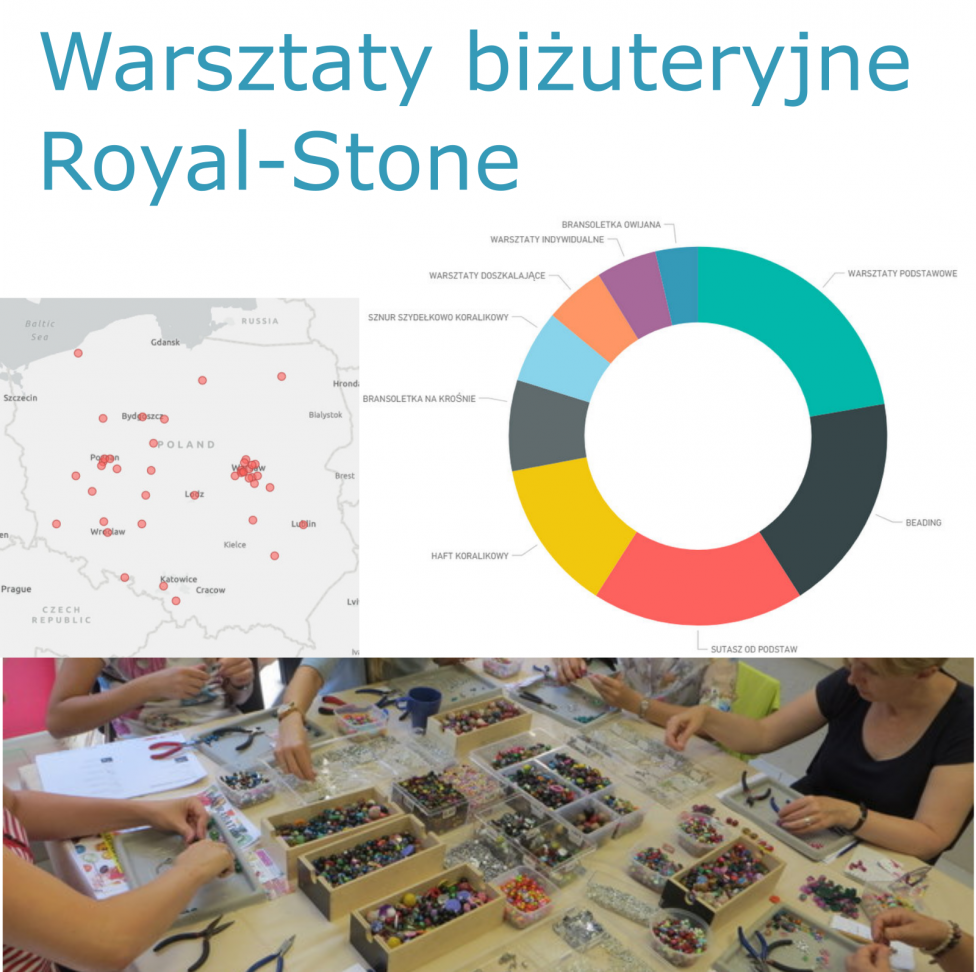 Warsztaty biżuteryjne Royal-Stone