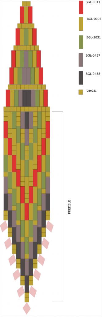 schemat kolczyków