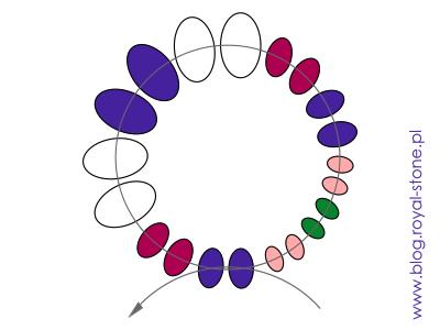 Schemat wykonania bransoletki z koralików spiral Cellini tutorial royal-stone