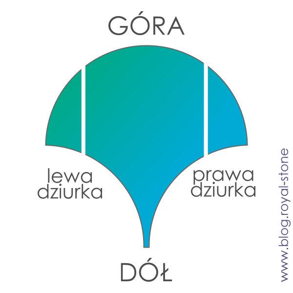 Schemat koralika Ginko do tutorialu royal-stone na kolczyki Doris z Rivoli Swarovski