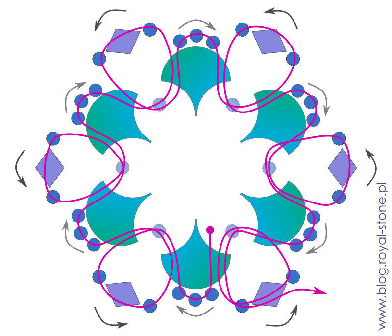 schemat obszycia koralikami ginko kryształaka rivoli