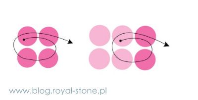 Ścieg herringbone - opaska na chwost - tutorial royal-stone.pl