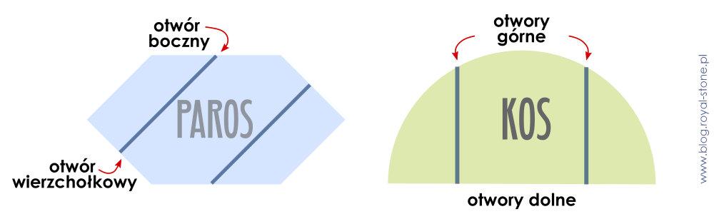 Otwory w koralikach KOS par Puca i Paros par Puca - tutorial na bransoletkę z koralików PUCA.