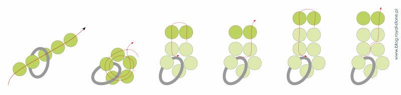 Schemat wykonania łańcuszka herringbone skręcanego.